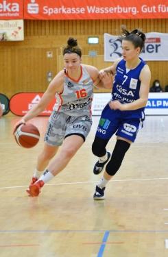 Basketball Wasserburg damen 2020 2